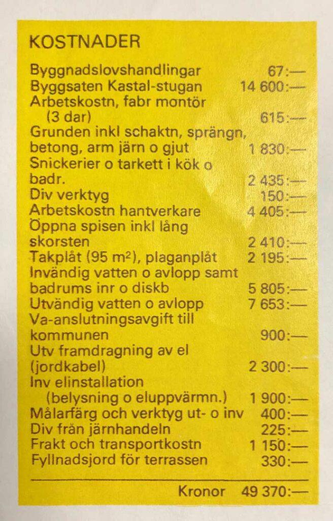 Kastalstugan, Brunflo Trähus - Prislista nyckelfärdigt hus 1970